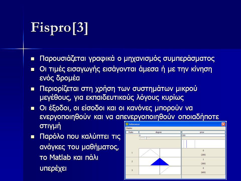 Fispro[3] Παρουσιάζεται γραφικά ο μηχανισμός συμπεράσματος